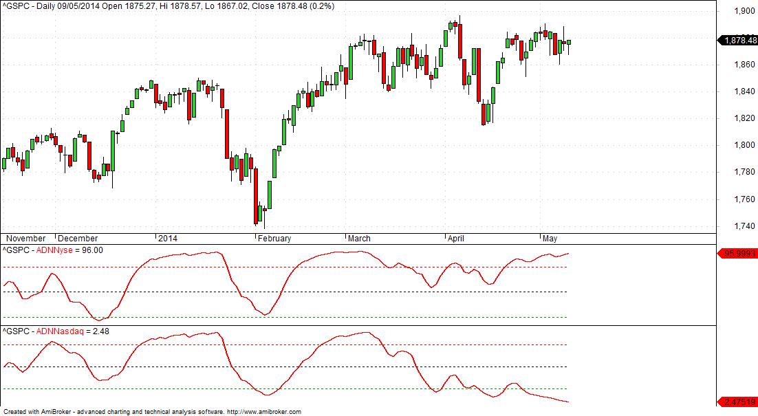 NASDAQ1