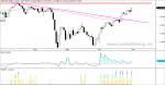 S&P 500, mano fuerte, Arco iris