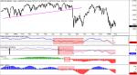 señal de cortos por market timing