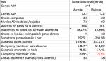 Sistema market timing para el euro