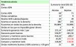 Sistema Market Timing Euro