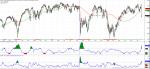 comparacion ratio volatilidad 10_100 y ratio volatilidad futura_actual