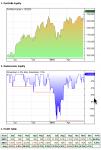estacionalidad en Bolsa