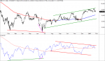 ibex amplitud mercado avance descenso