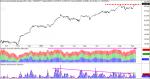 Dow Jones maximo Nyse