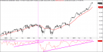 dow cots