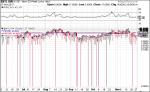 nyselow stockcharts