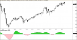 aex coppock