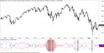 sp500 indicador direccional 2